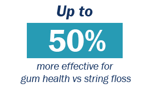 waterpik 50 percent more effective for gum health